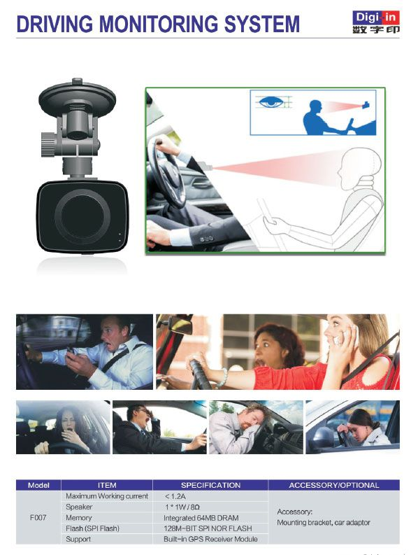 Driving Monitoring System